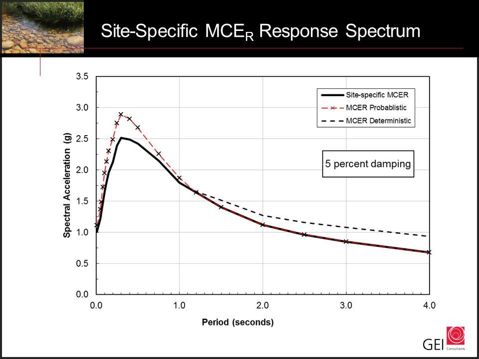 Site-Specific MCER Response Spectrum