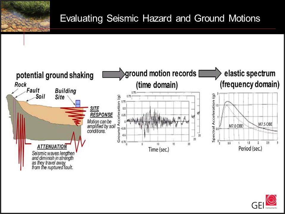 Evaluating Seismic Hazard and Ground Motions