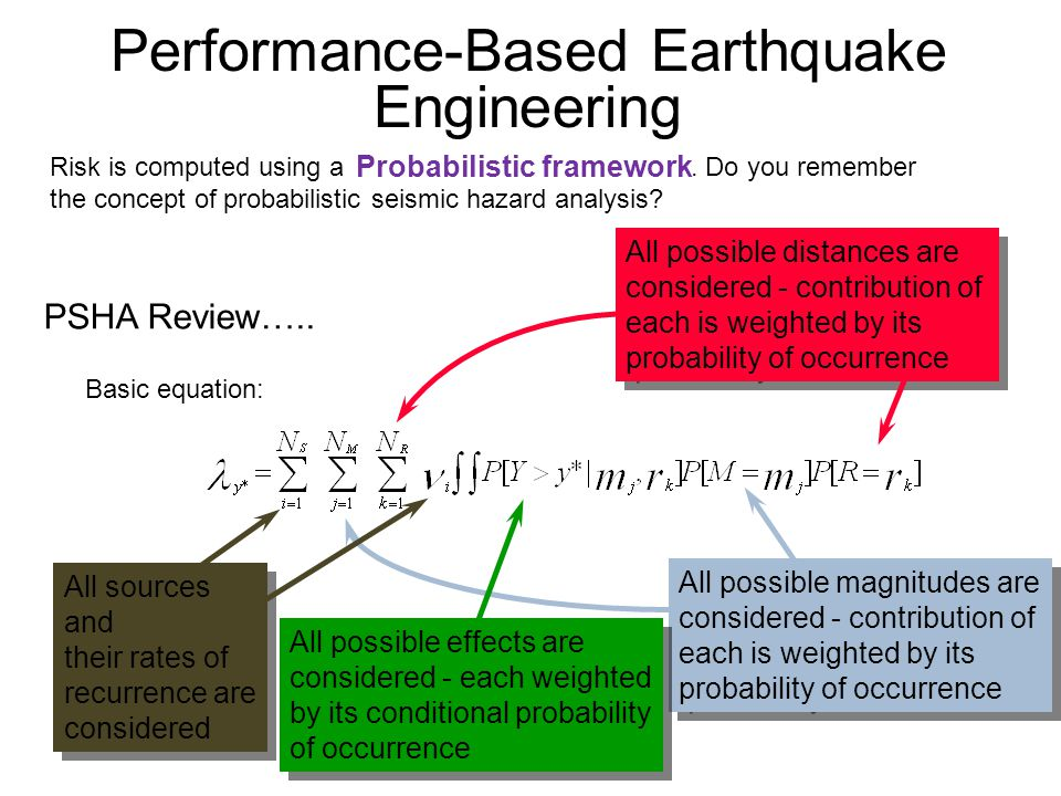 Performance-Based Earthquake Engineering