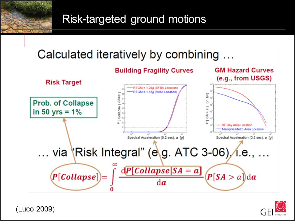 Risk-targeted ground motions