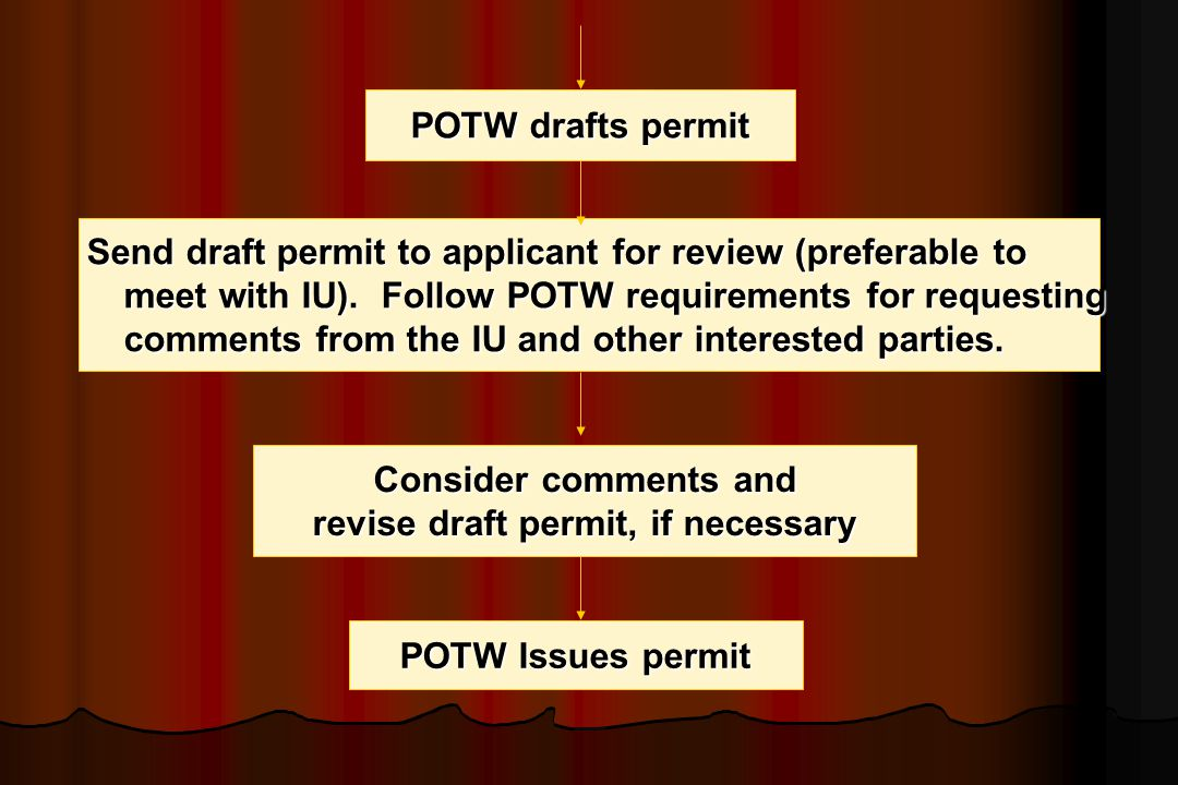 revise draft permit, if necessary