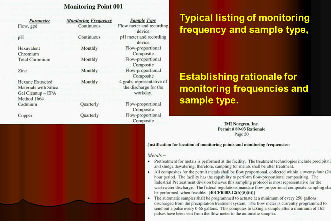 Typical listing of monitoring frequency and sample type, Establishing rationale for monitoring frequencies and sample type.