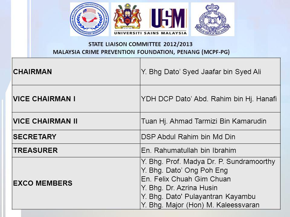 Y. Bhg Dato' Syed Jaafar bin Syed Ali