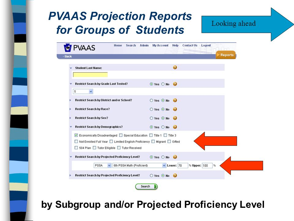 PVAAS Projection Reports for Groups of Students