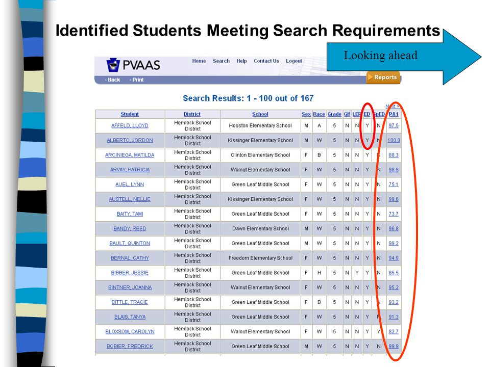 Identified Students Meeting Search Requirements