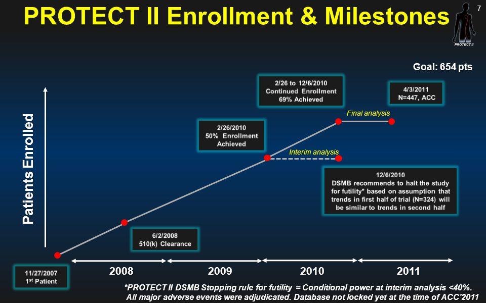 PROTECT II Enrollment & Milestones