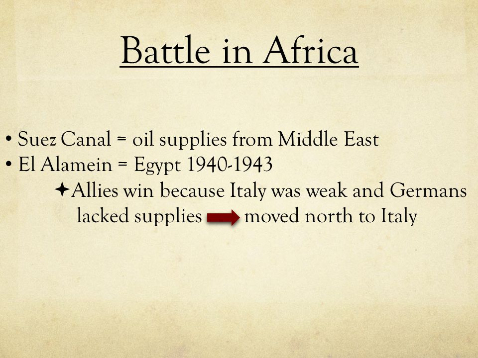 Battle in Africa Suez Canal = oil supplies from Middle East