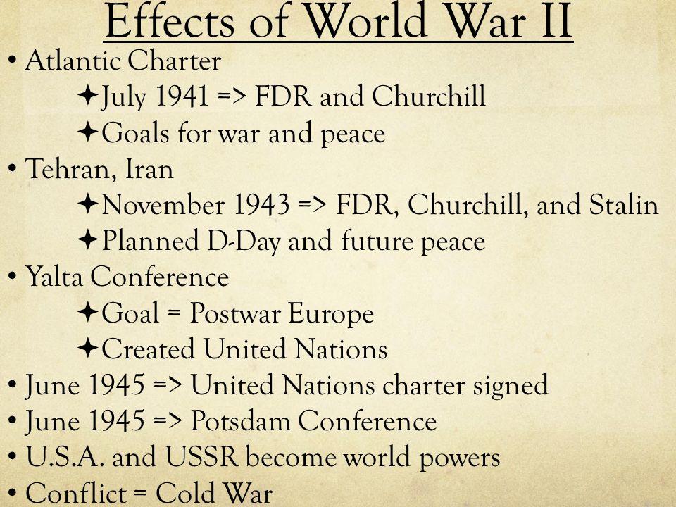 Effects of World War II Atlantic Charter