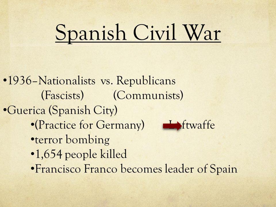 Spanish Civil War 1936–Nationalists vs. Republicans