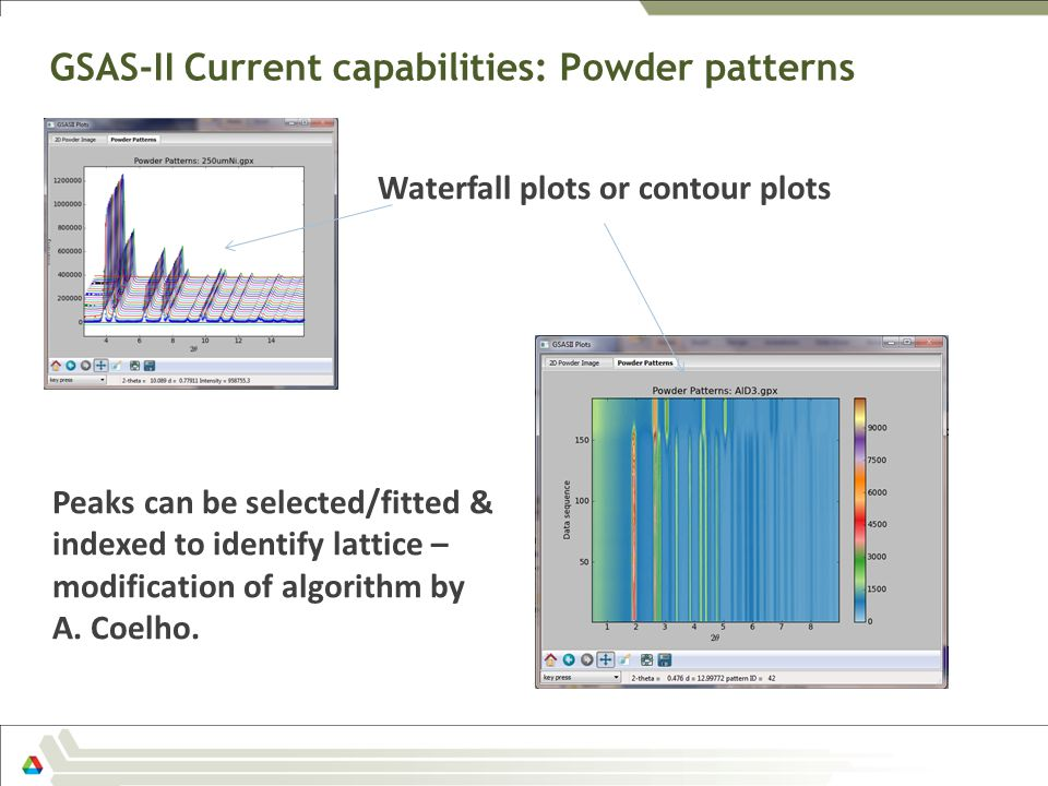 GSAS-II Current capabilities: Powder patterns