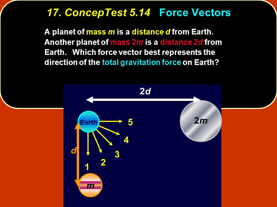 17. ConcepTest 5.14 Force Vectors
