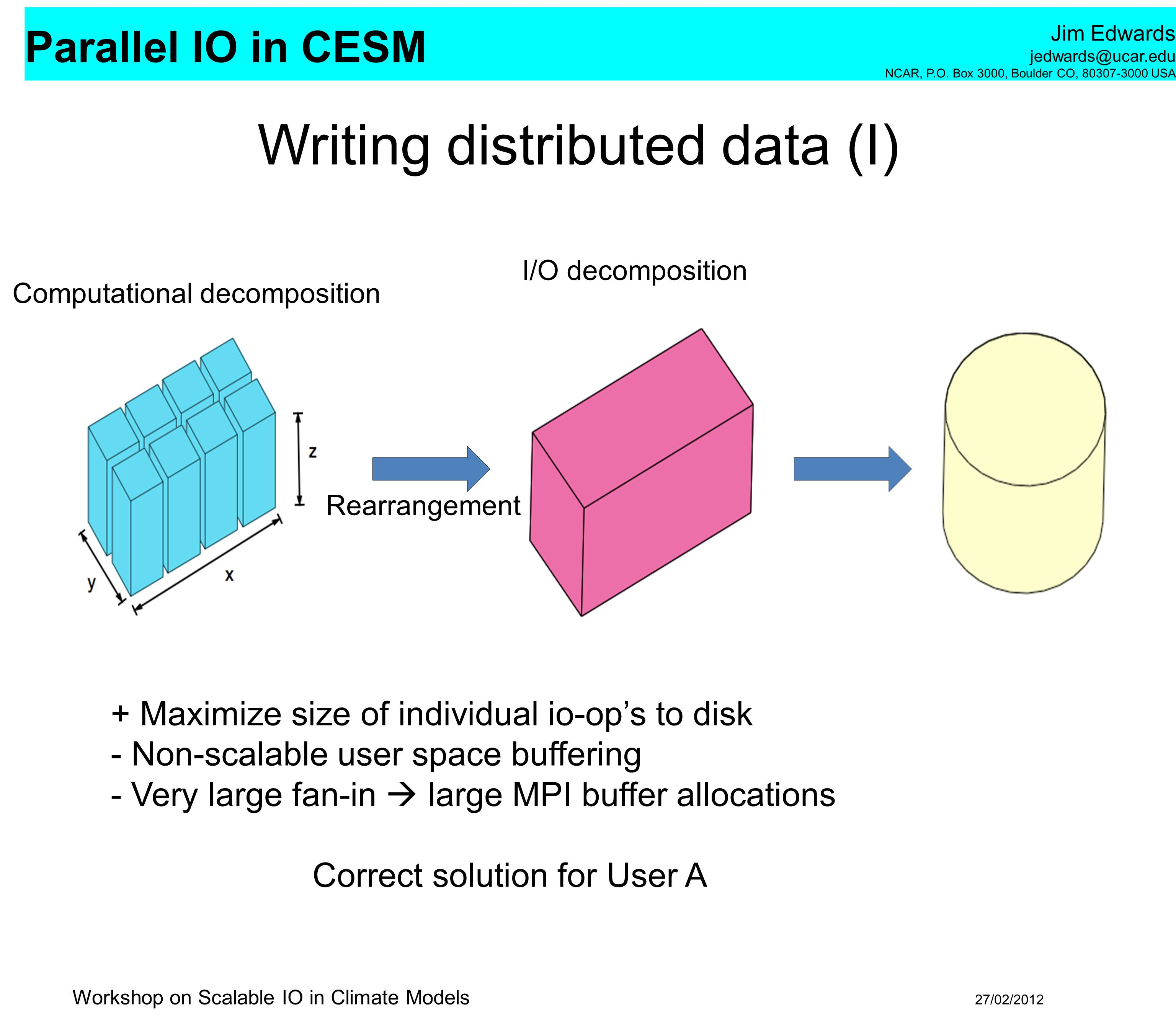 Writing distributed data (I)