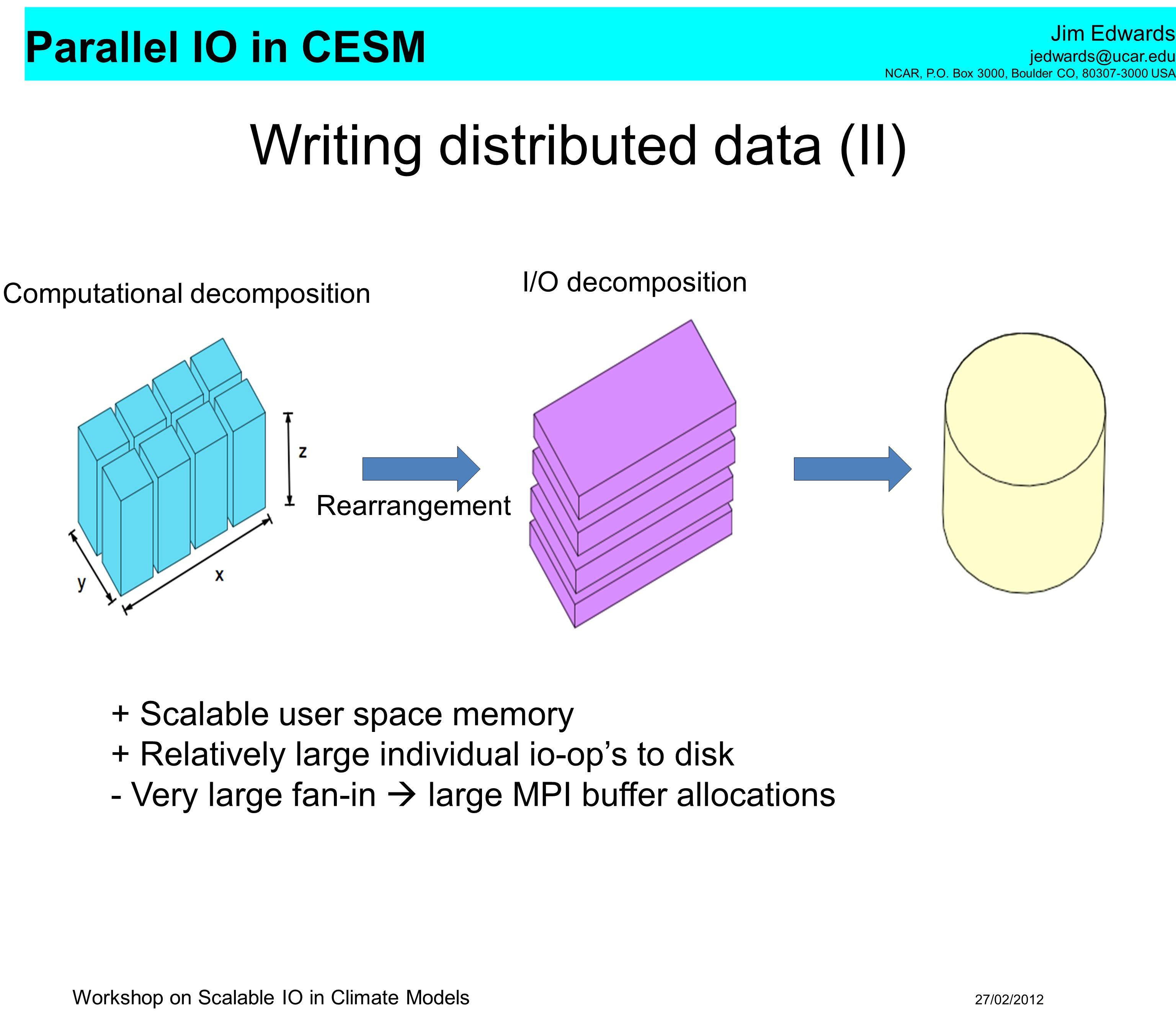 Writing distributed data (II)