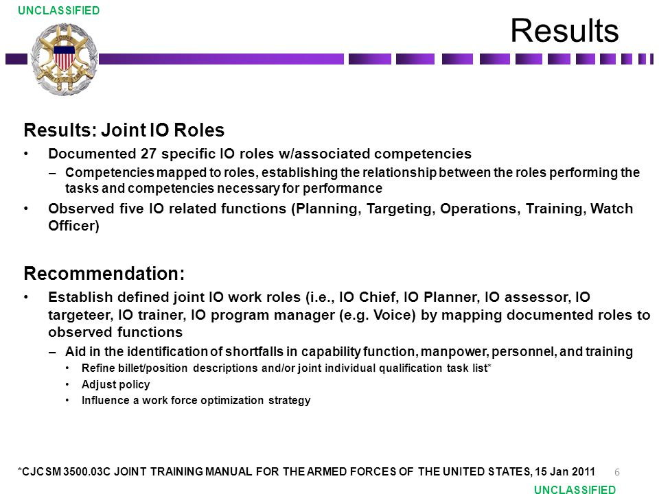 Results Results: Joint IO Roles Recommendation: