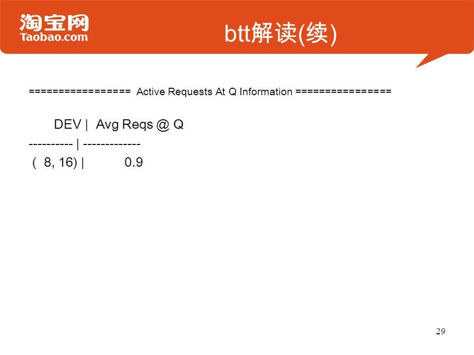 btt解读(续) DEV | Avg Reqs @ Q ---------- | ------------- ( 8, 16) | 0.9