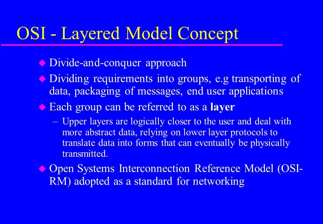 OSI - Layered Model Concept