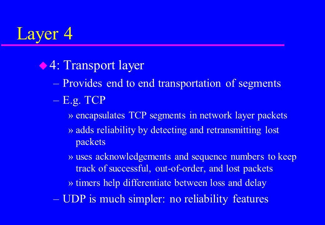 Layer 4 4: Transport layer