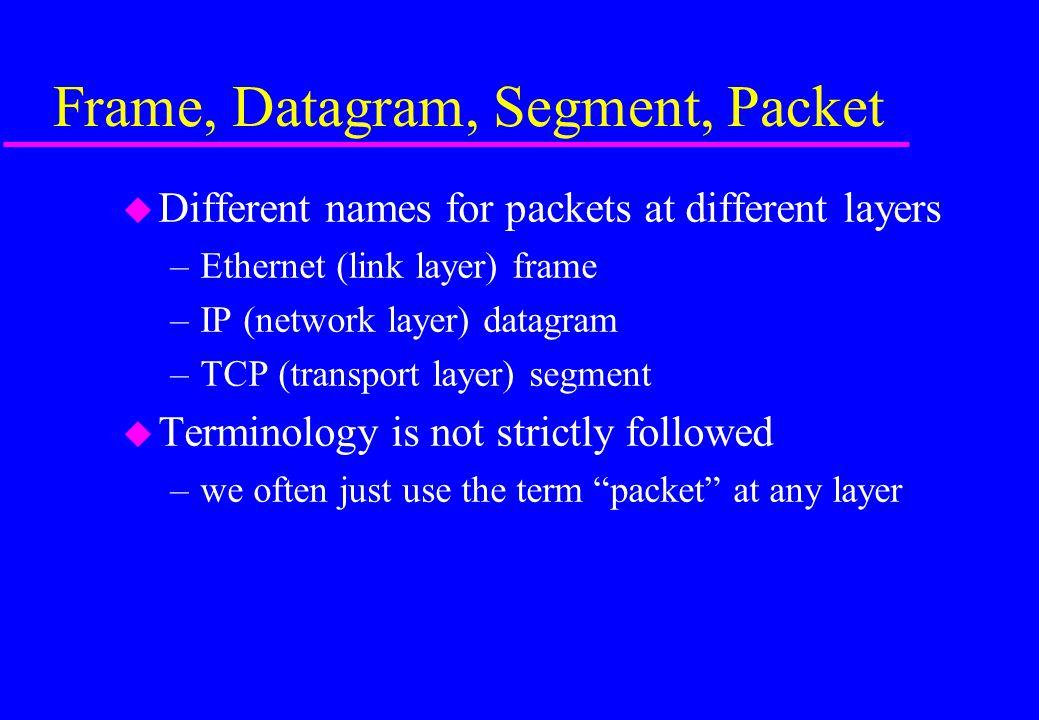 Frame, Datagram, Segment, Packet