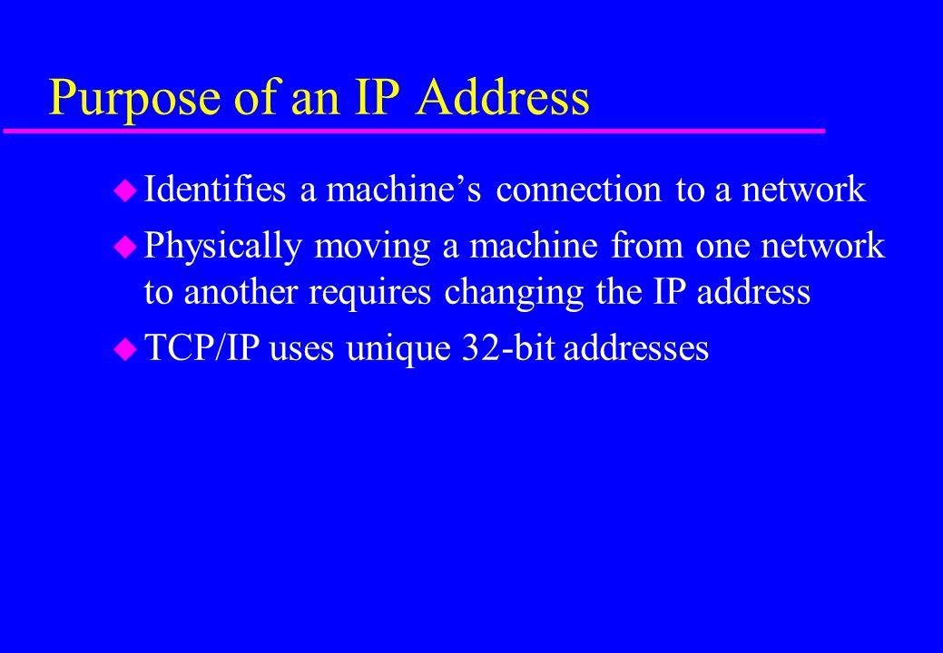 Purpose of an IP Address