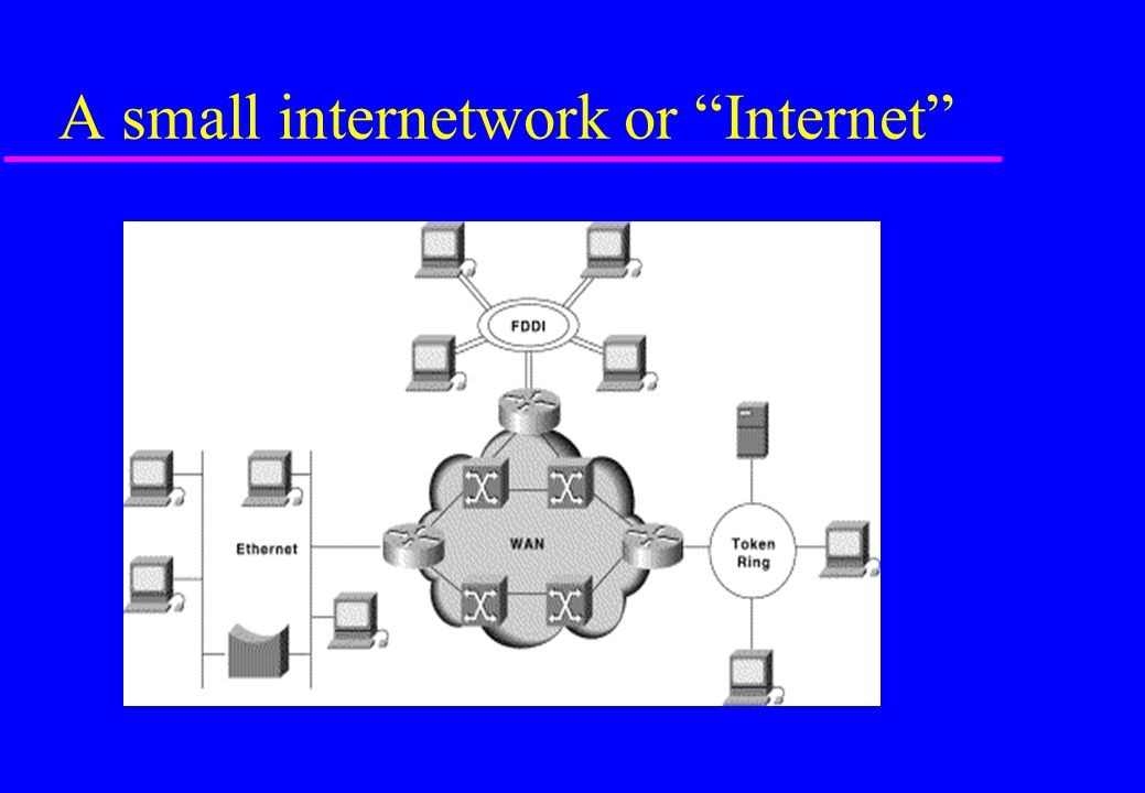 A small internetwork or Internet