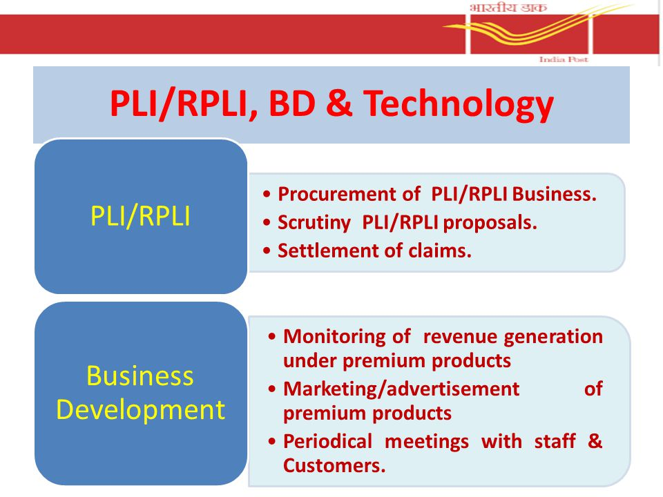 PLI/RPLI, BD & Technology