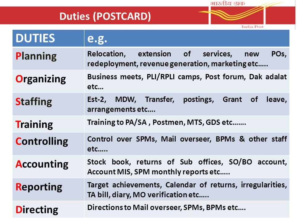 DUTIES e.g. Duties (POSTCARD) Planning Organizing Staffing Training