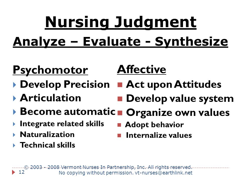 Analyze – Evaluate - Synthesize