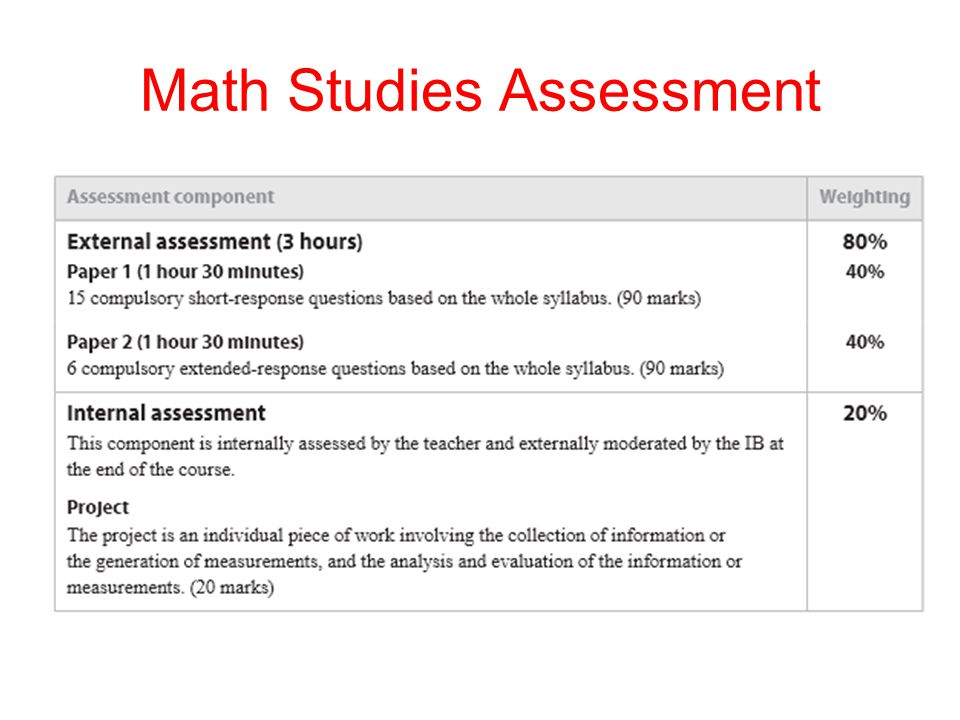 Math Studies Assessment