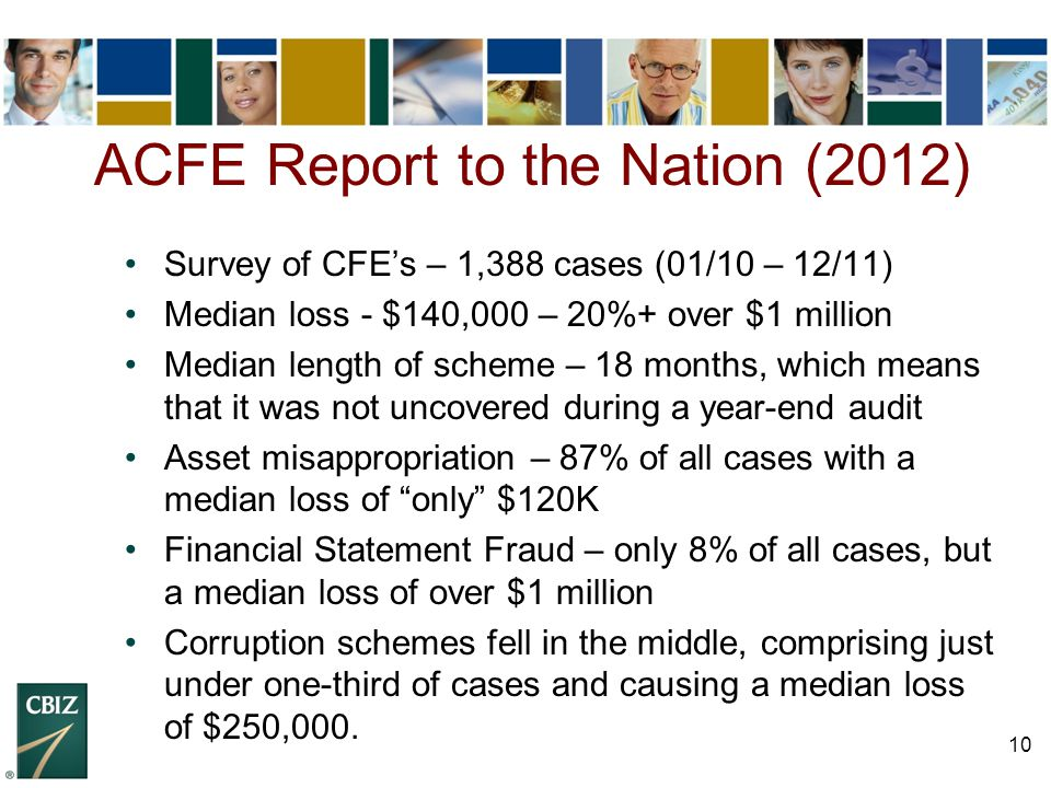 ACFE Report to the Nation (2012)