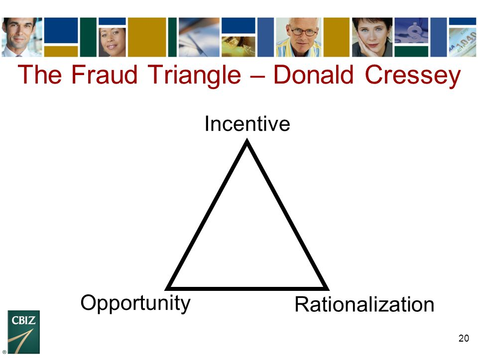 The Fraud Triangle – Donald Cressey