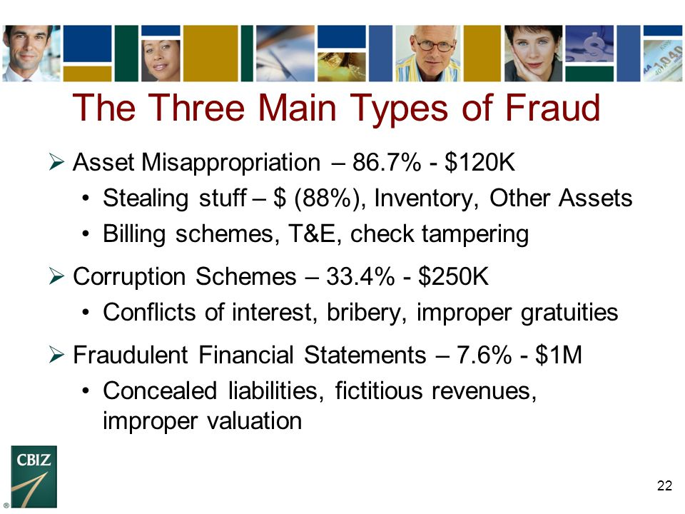The Three Main Types of Fraud