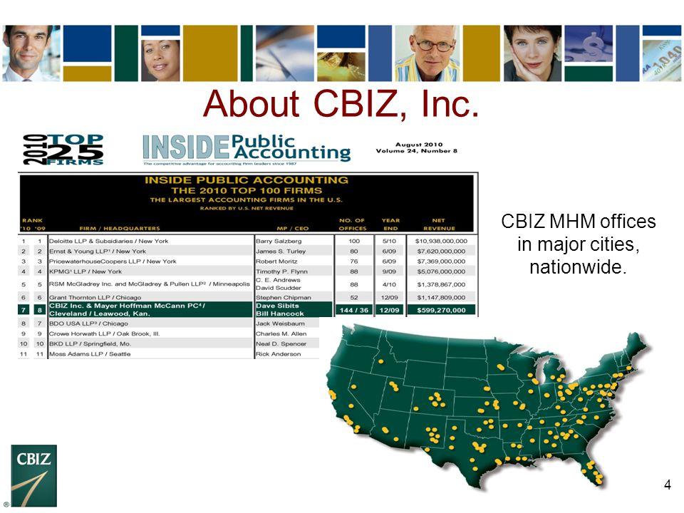 CBIZ MHM offices in major cities, nationwide.