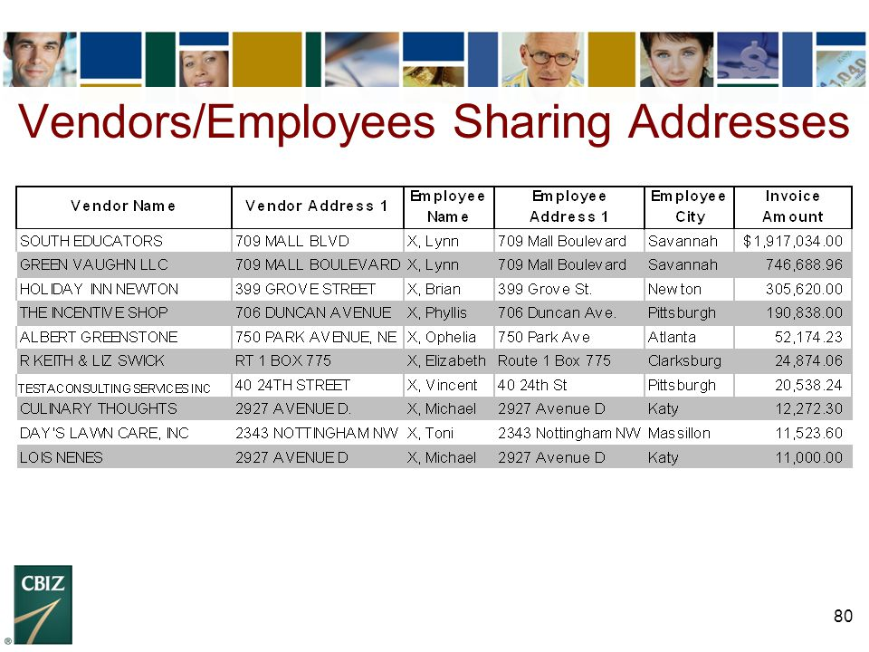 Vendors/Employees Sharing Addresses