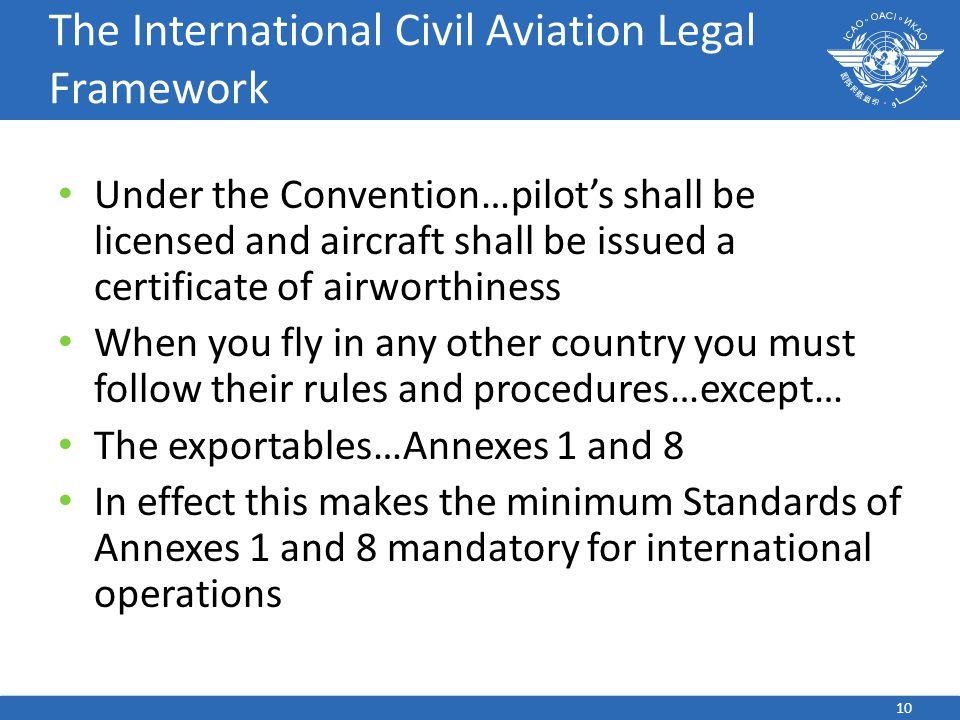 The International Civil Aviation Legal Framework