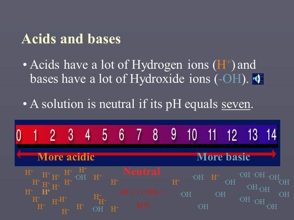 Acids and bases Acids have a lot of Hydrogen ions (H+) and bases have a lot of Hydroxide ions (-OH).
