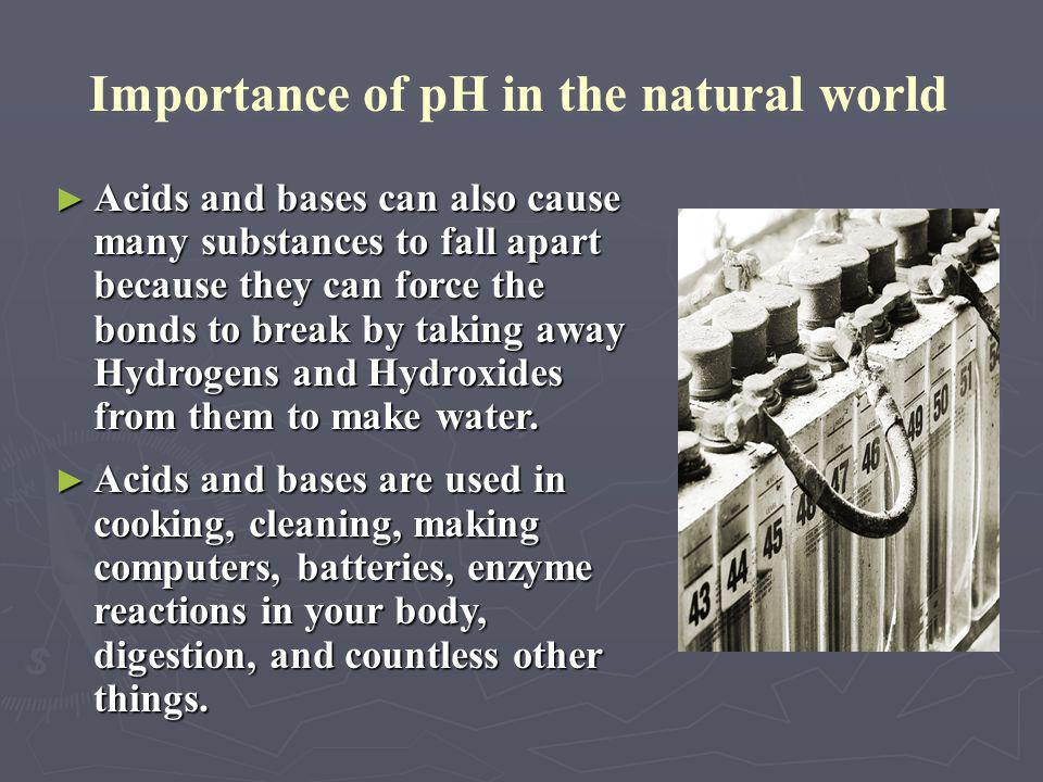 Importance of pH in the natural world