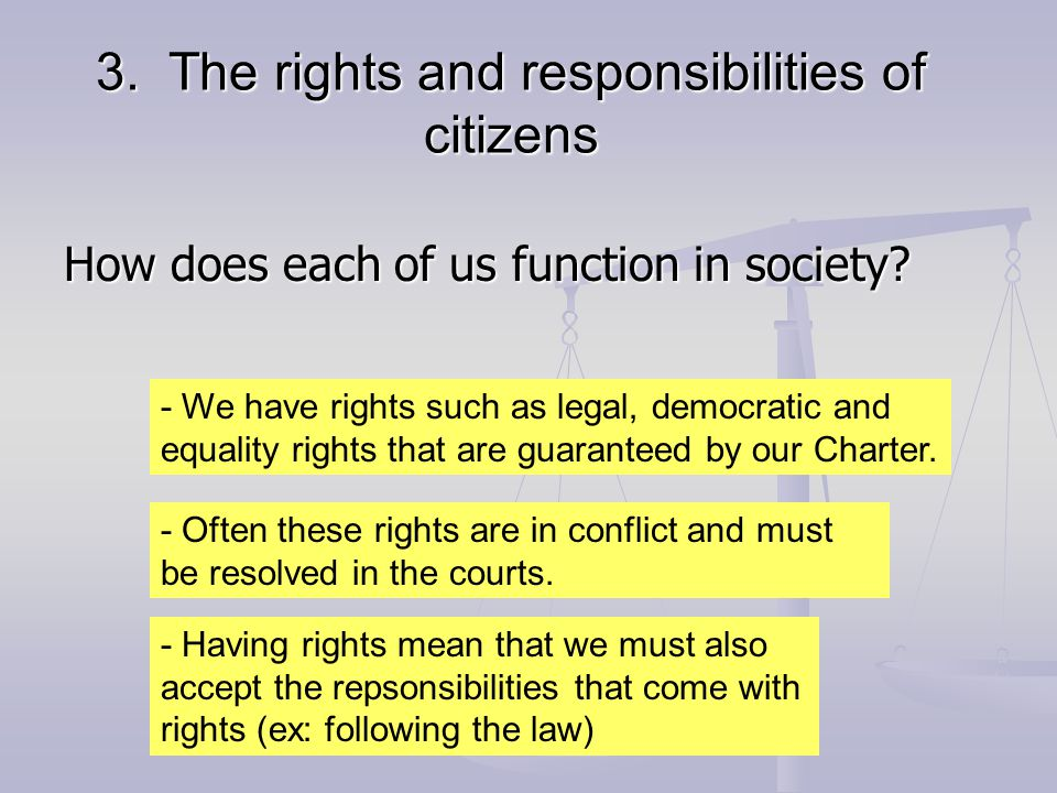 roles of a citizen in a The role of the citizens of the united states of america as citizens, we are expected to vote for our representation, and a few of us do just that however, many don't.