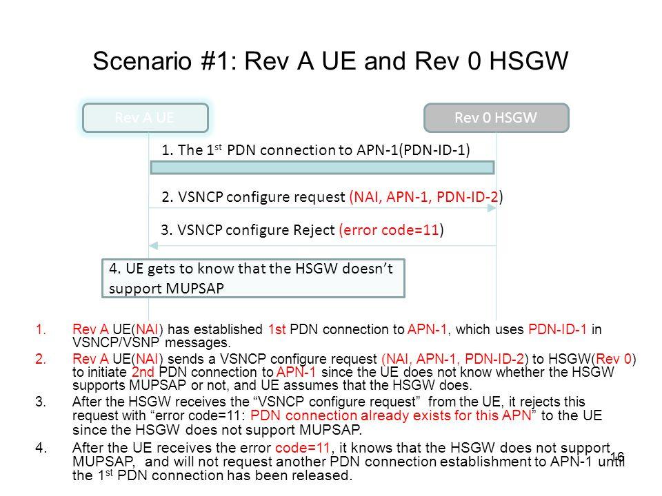 Scenario #1: Rev A UE and Rev 0 HSGW