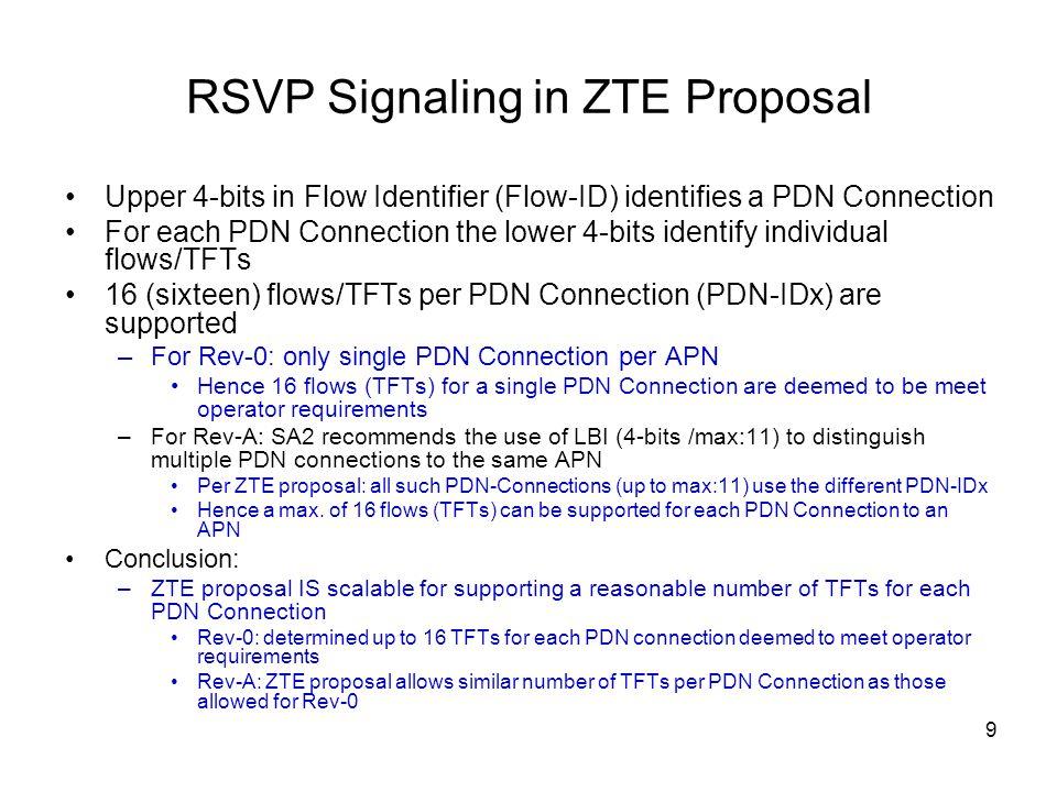 RSVP Signaling in ZTE Proposal