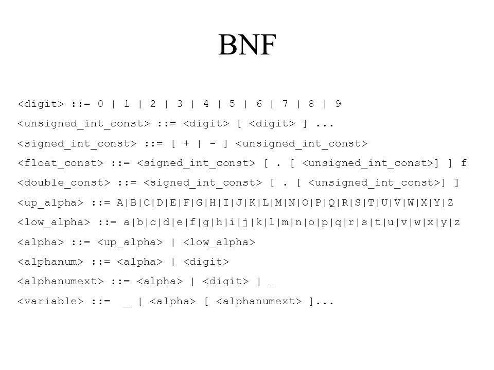 BNF <digit> ::= 0 | 1 | 2 | 3 | 4 | 5 | 6 | 7 | 8 | 9