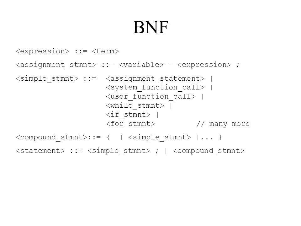 BNF <expression> ::= <term>