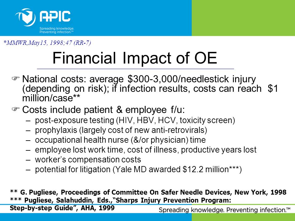 *MMWR,May15, 1998;47 (RR-7) Financial Impact of OE.