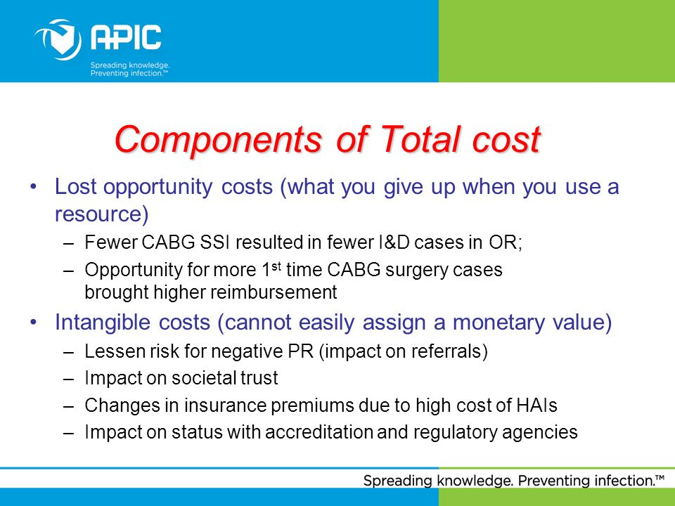 Components of Total cost