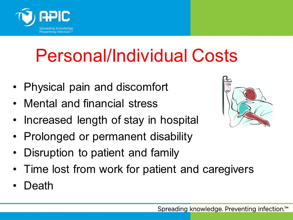 Personal/Individual Costs