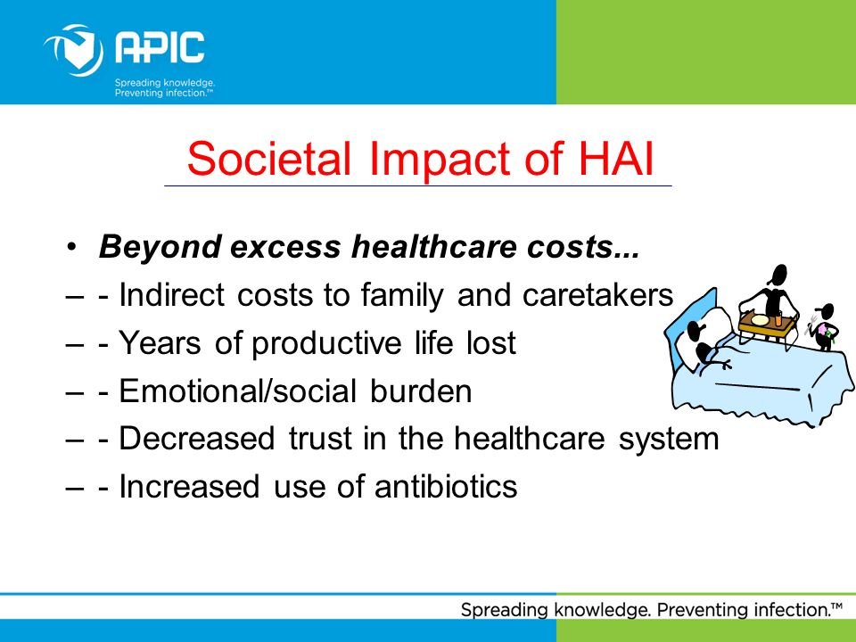 Societal Impact of HAI Beyond excess healthcare costs...