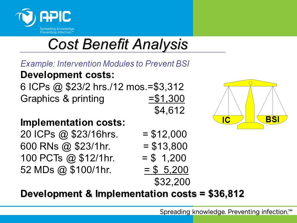 Cost Benefit Analysis Development costs: