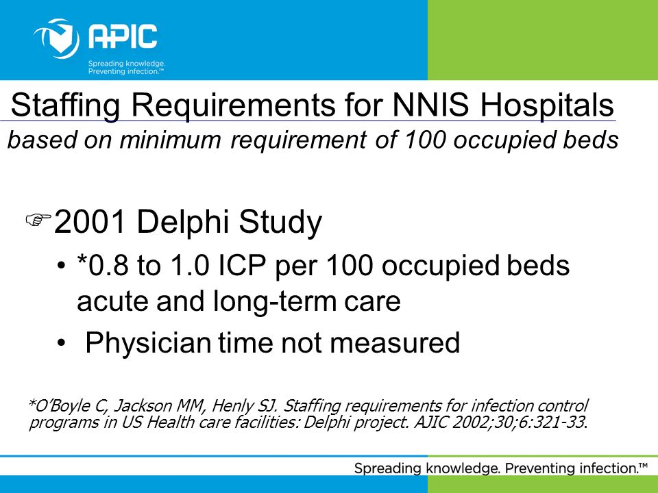 Staffing Requirements for NNIS Hospitals based on minimum requirement of 100 occupied beds
