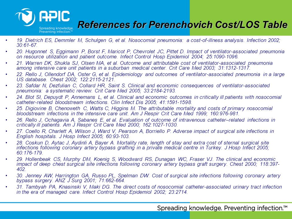 References for Perenchovich Cost/LOS Table