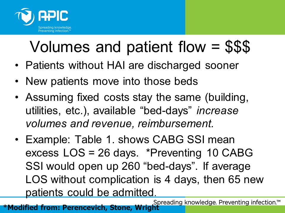 Volumes and patient flow = $$$