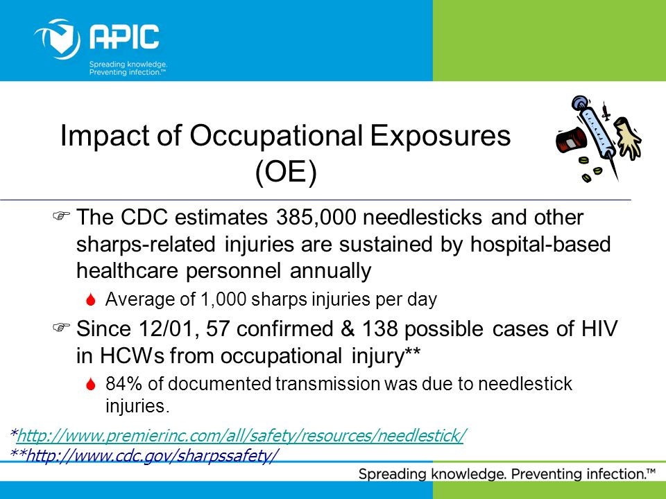 Impact of Occupational Exposures (OE)